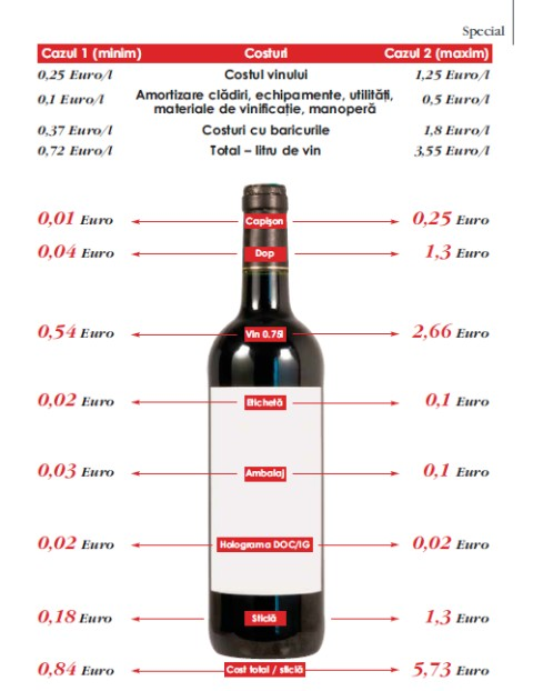 pretul-vinului.jpg